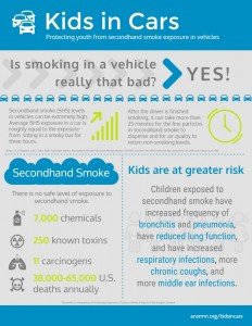 Kids in Cars Infographic-1