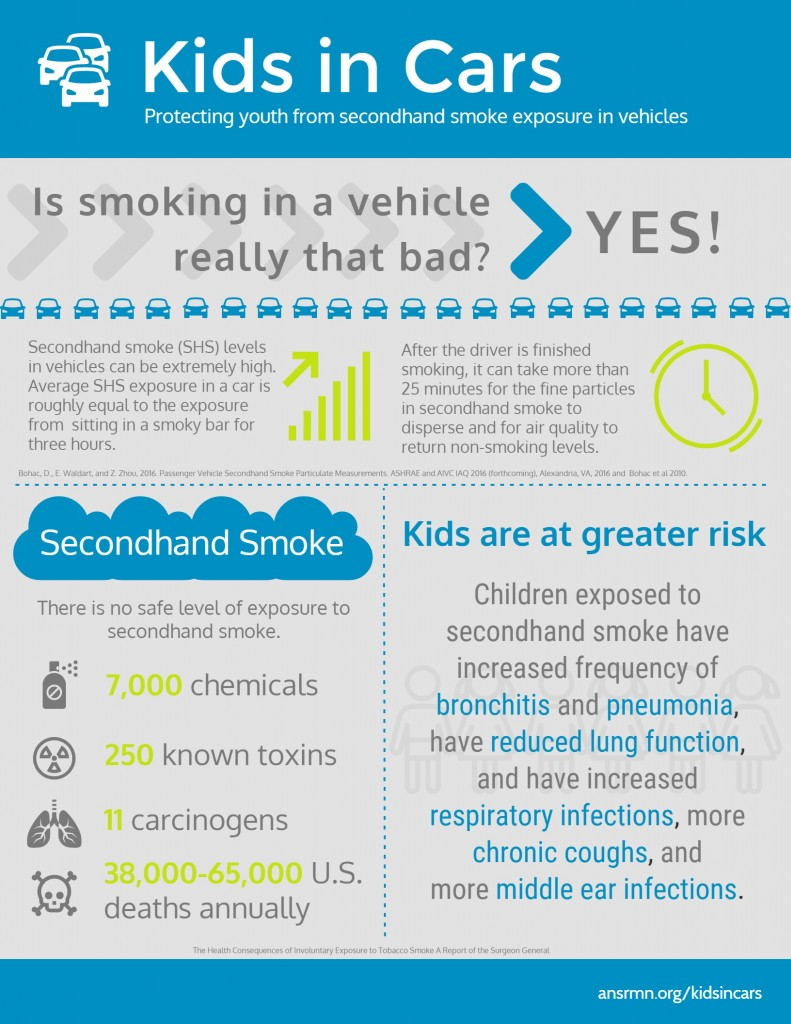 No Smoking In Car With Child Law >> Kids In Cars Association For Nonsmokers Minnesota
